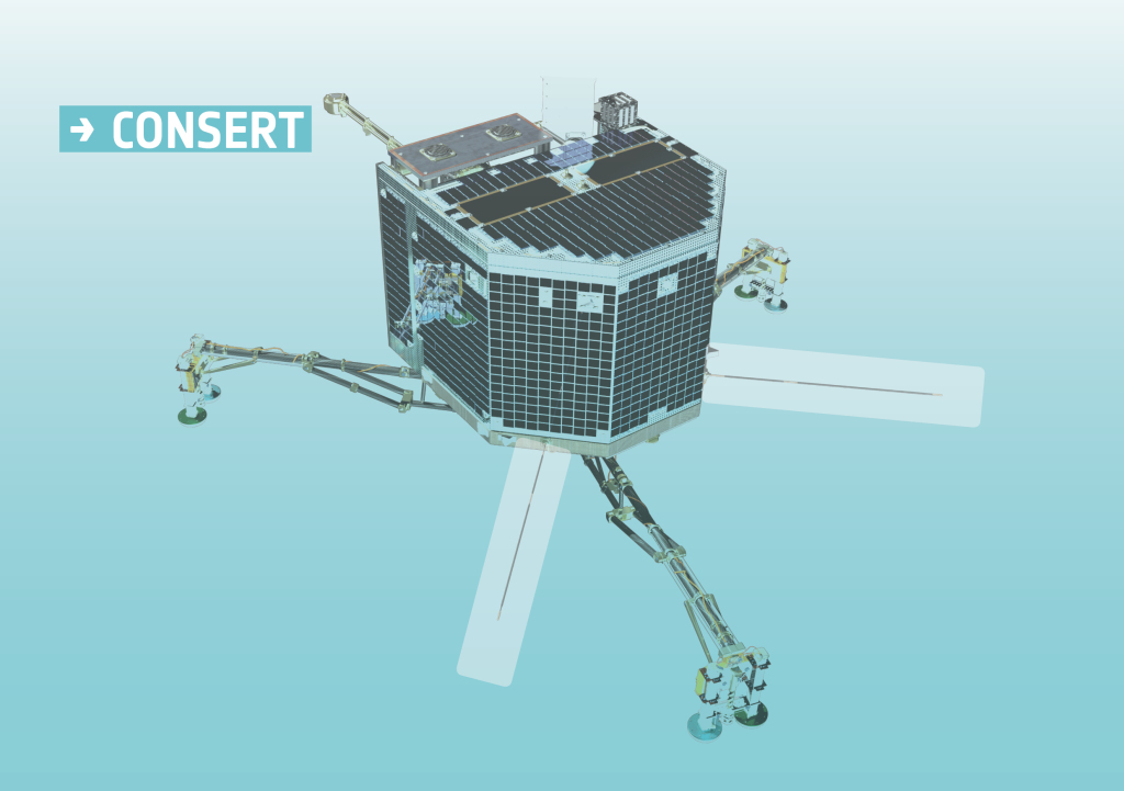 Philae, Photo: ESA / ATG Medialab