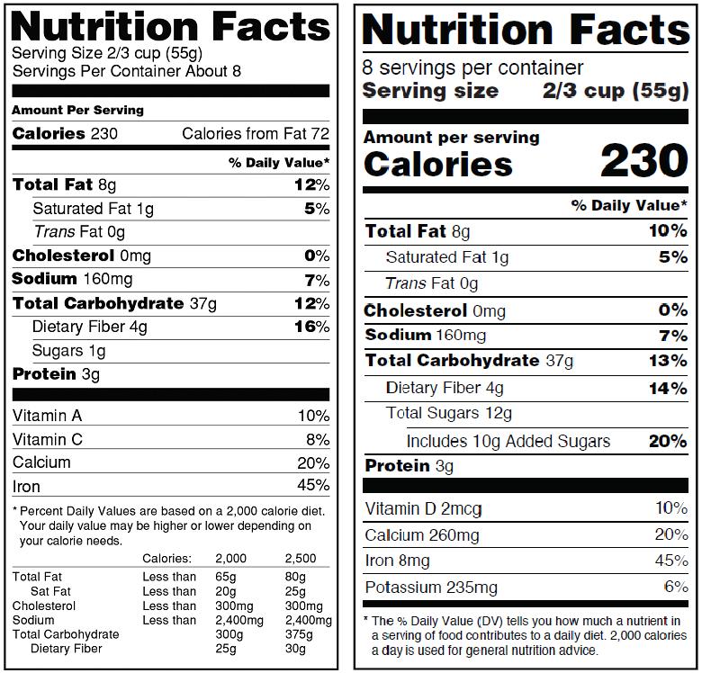 Left: old / Right: new | Photo: FDA