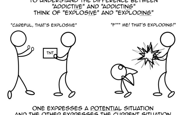 Addictive is to Addicting what Explosive is to Exploding | Richard Ford Burley